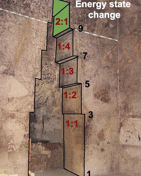 Great Pyramid - quenn chamber energy and Konya Mosques... #nibiru #planetx #marduk #anunnaki #amonra #egypt #asur #shafakgokturk  #anunnakieverywhere  #anunnaki_theory #Sumerian #ancientastronots #Egypt #Konya #quennchamber #energy<br>http://pic.twitter.com/cnkBnPyElz