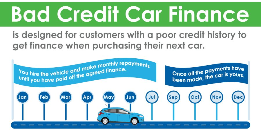 make your #dreams come true with #bad #credit #car #credit #loan  https:// bit.ly/2vz7alA  &nbsp;    #BadCreditCarCredit  #PoorCreditCarFinance  #AdverseCreditCarFinance  #BadCarCredit  #BadCredit  #CarLoans  #UsedCarFinance  #TrumpUKVisit  #trump #IvankaTrump  #ivanka #bbcnews #cnnnews<br>http://pic.twitter.com/0wp0Ctm68e