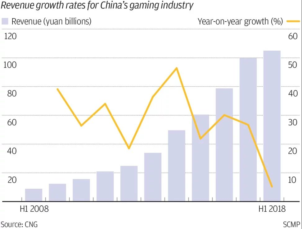 growth slows chinas government - 973×739