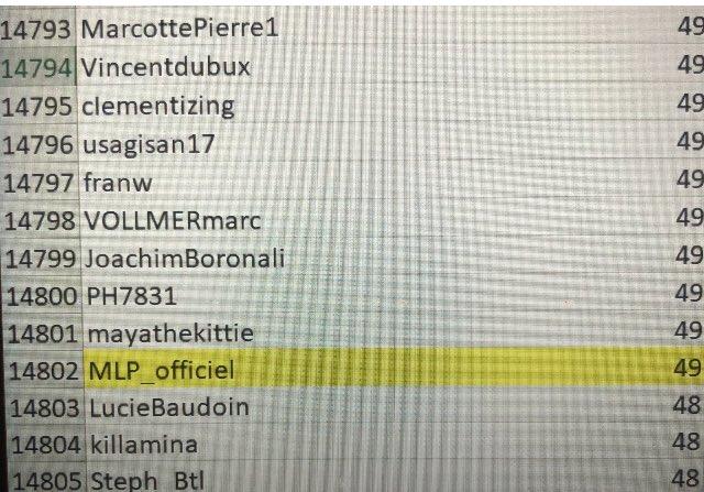 Retweeted Marine Le Pen (@MLP_officiel): Numéro de matricule Fichage, censure, manipulation de l'info, Sympa le nouveau monde ! MLP #FichagePolitique Photo