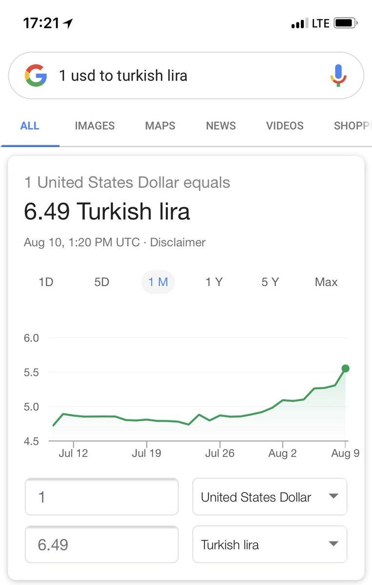 #BREAKING: #Lira at 6.49 with 1$  #Dolar6 #الليرة_التركية<br>http://pic.twitter.com/y9o7Ccx1ZA