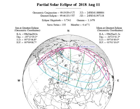 Sunspot Magnetic Fields for the I.G.Y.. With Analysis