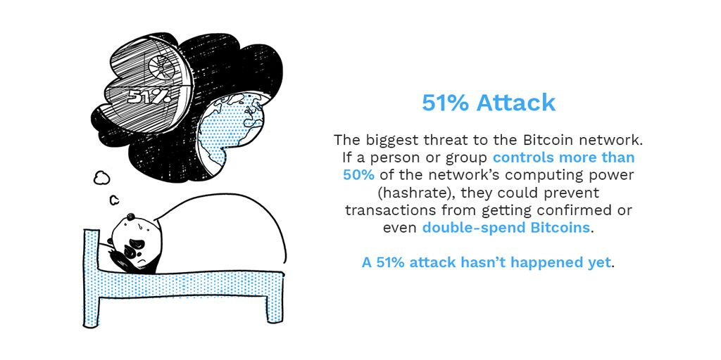 We're back with more glossary terms! Starting with 51% attack, a hypothetical situation that would impair the Bitcoin blockchain. In our ongoing series you will learn the most important terms about Bitcoin and Blockchain #bitpanda #blockchain
