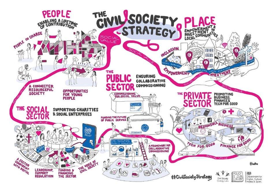download Zivilgesellschaft international Alte und neue NGOs 2002