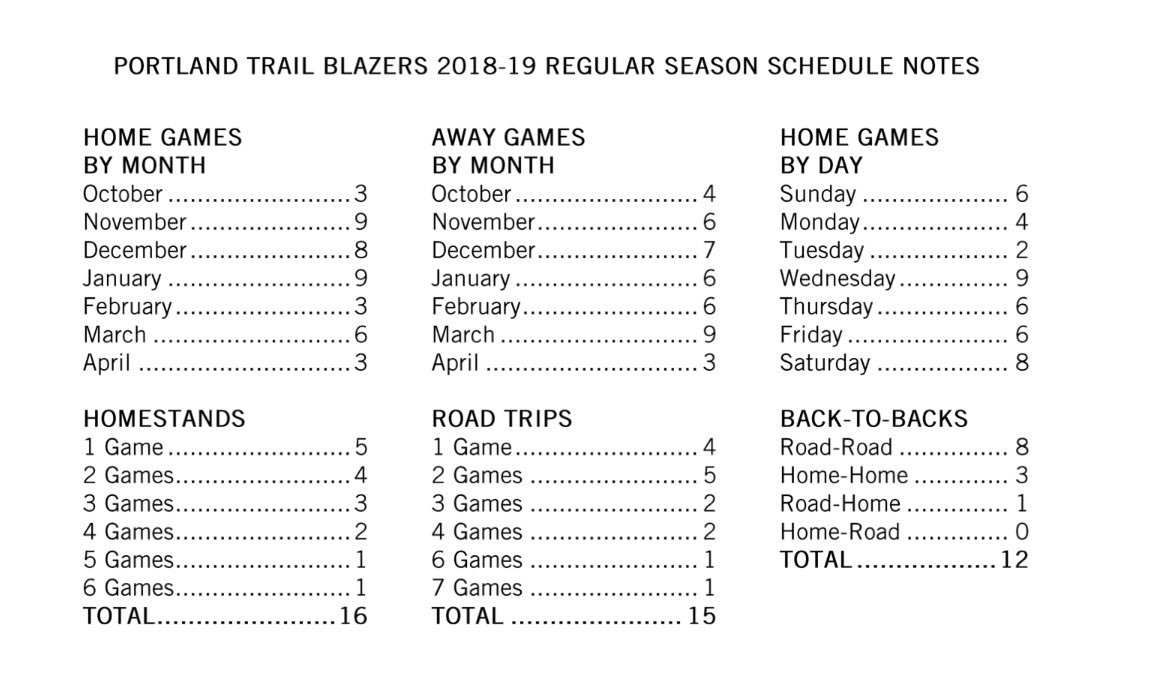 "orlando sanchez on twitter: ""some notes about the portland trail"