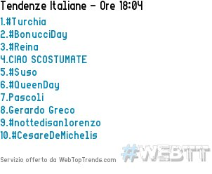 In Italia #QueenDay è entrato nei Top Trends occupando la posizione #6 [18:04]  - Ukustom