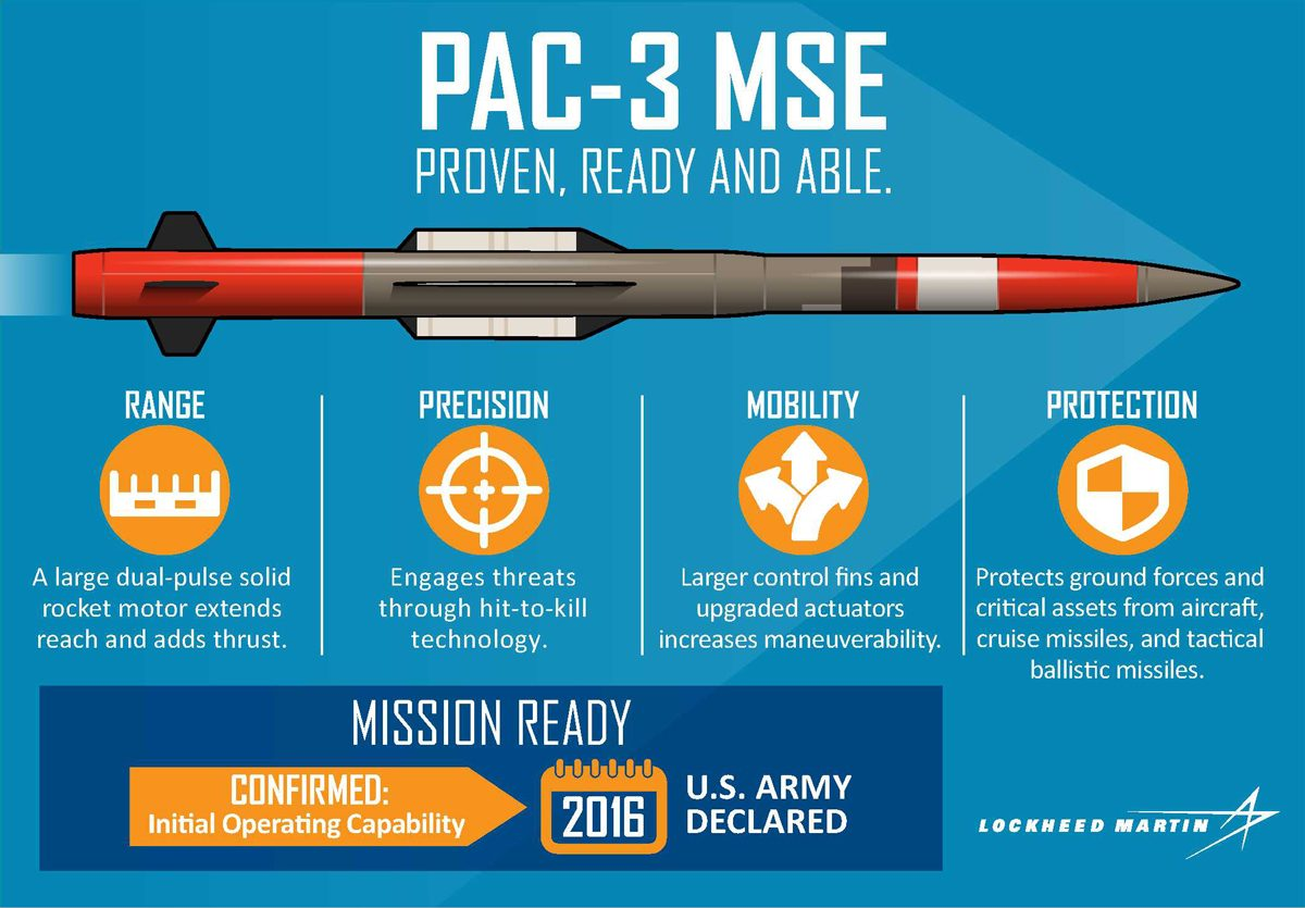 السويد تختار منظومة باتريوت الاميركية المضادة للصواريخ DkQpgz-WwAAOWjP