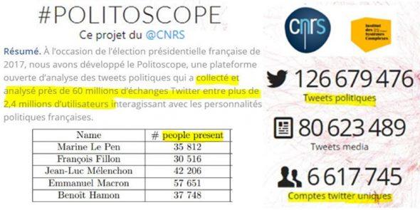 Un laboratoire du CNRS aurait aussi fiché les opinions politiques de près de 200 000 personnes ! #FichagePolitique ? Photo