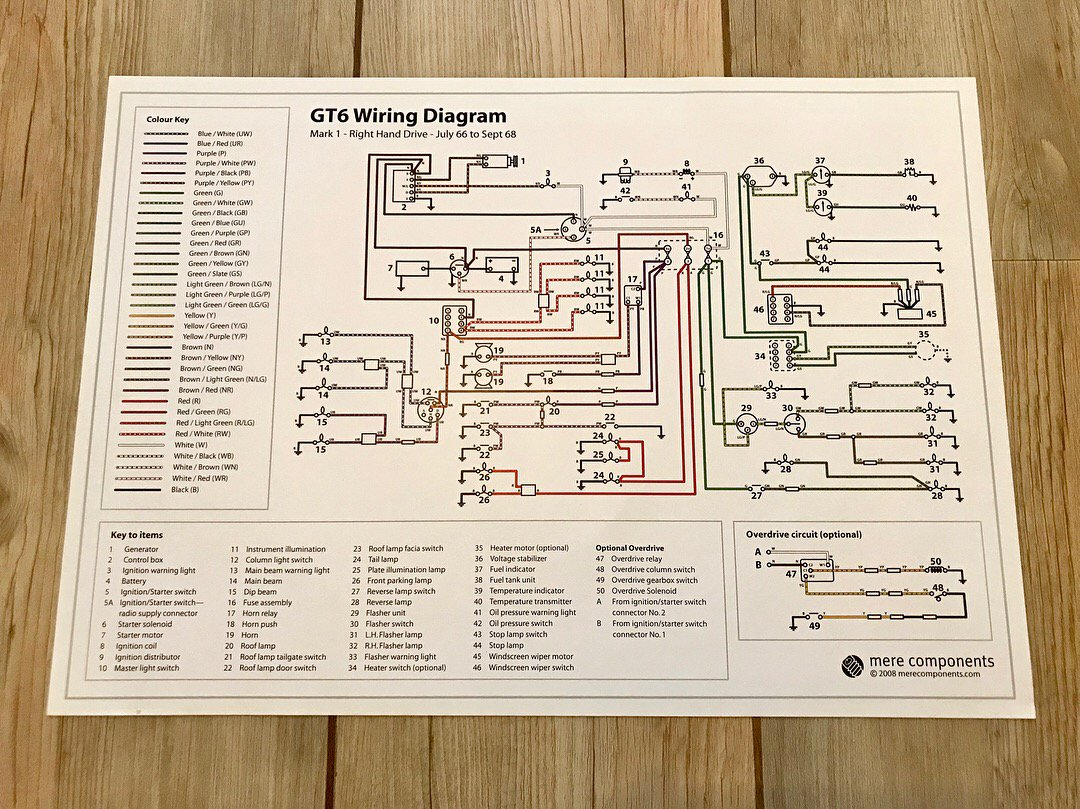 Ben Hutchings On Twitter Would Anyone Like A Free A3 Wiring Motor Contactor Diagrams Furnace Diagram For Mk1 Triumph Gt6 About 10y Ago I Wanted To Start Company Selling