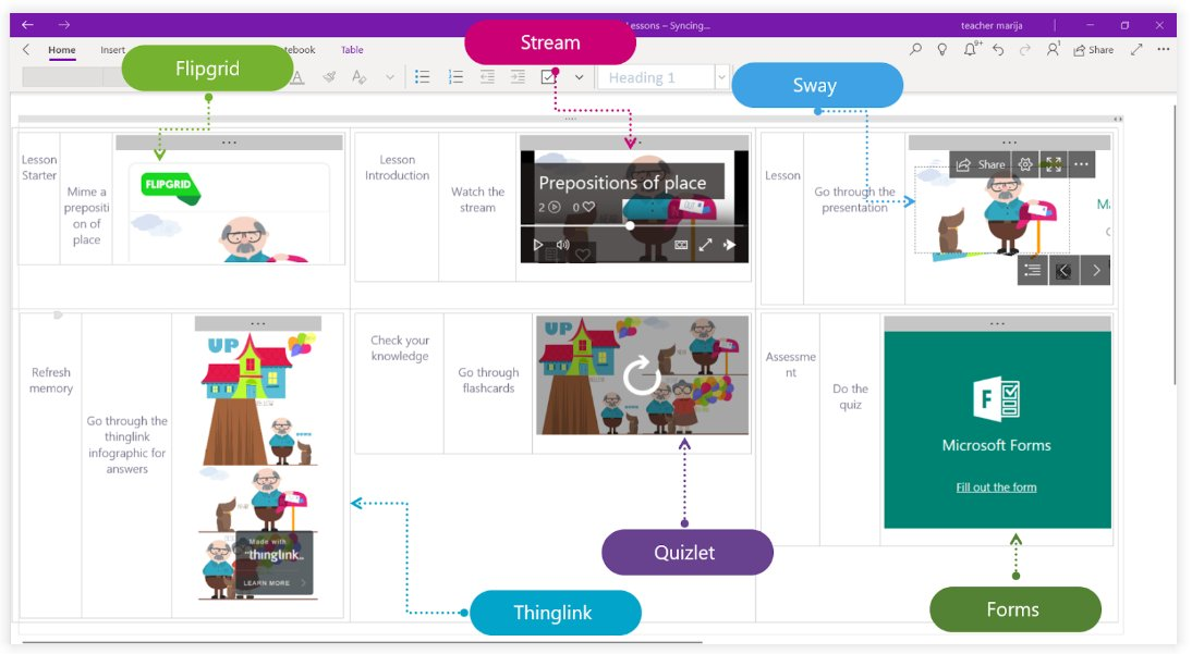 Check out the useful and creative #OneNote mosaic post that @teachermarija put togther! Love the mashup of @Flipgrid, Sway, @Quizlet, Stream, @Thinglink, Forms, and other apps on the canvas:  http:// teachermarijaesl.blogspot.com/2018/08/oneder ful-lessons.html &nbsp; …  #edtech #mieexpert #edchat #satchat<br>http://pic.twitter.com/r6CAGk9gsZ