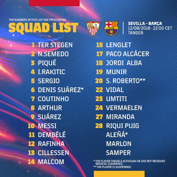 [📋 SQUAD LIST]  All of the first team squad, plus @FCBarcelonaB players Miranda and Riqui Puig, will travel to Tangier (Morocco) for the Spanish Super Cup 🔵🔴 #SupercopaBarça