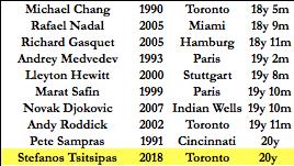 Rogers Cup 2018 - Toronto - Masters 1000 - Page 9 DkWdThrXcAAOC3G