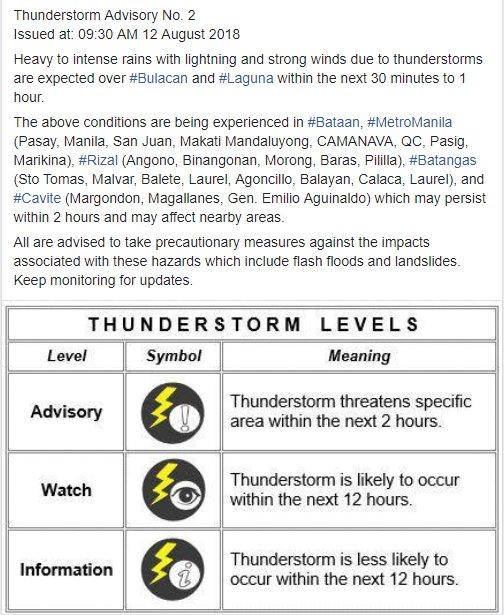 Thunderstorm Advisory No. 2  Issued at: 09:30 AM 12 August 2018