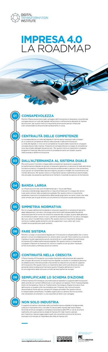 Impresa 4.0: molto è stato fatto, ma ora? Ce lo siamo chiesti coinvolgendo i partner dell'Istituto ed alcuni dei più importanti esperti italiani. Il risultato è la Roadmap in nove punti pubblicata su @TechEcon. Per ripartire dalla #consapevolezza  https:// www.techeconomy.it/2018/08/12/impresa-4-0-una-roadmap-per-ripartire-dalla-consapevolezza/  - Ukustom