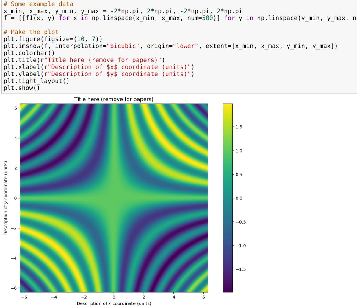 Matplotlib colorbar unit label
