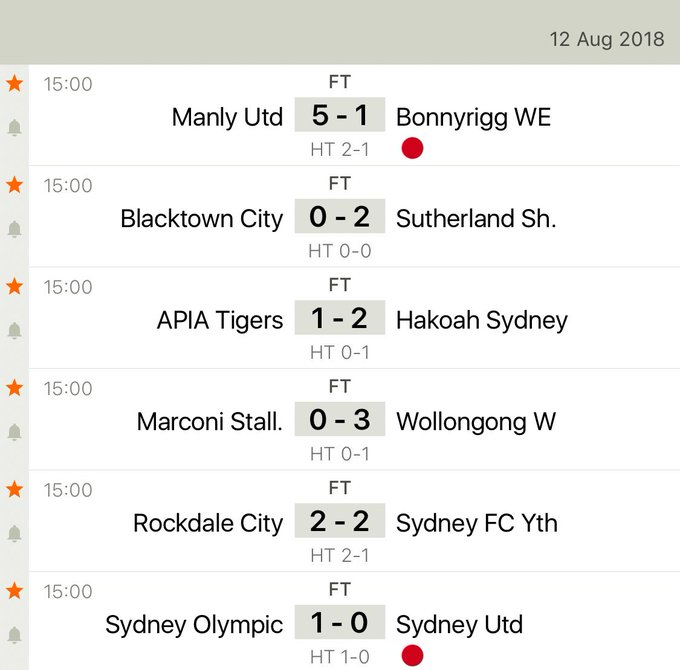 This weekend's NPL 1 & 2 Men's scores: Olympic win the Premiership, Rockdale sneak into the finals, and Spirit FC's third win in a row sees them climb into the top six #NPLNSW Photo