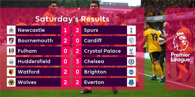 Bet9ja On Twitter Premier League Results From Yesterday Rt If Your Premier League Tickets Came Through