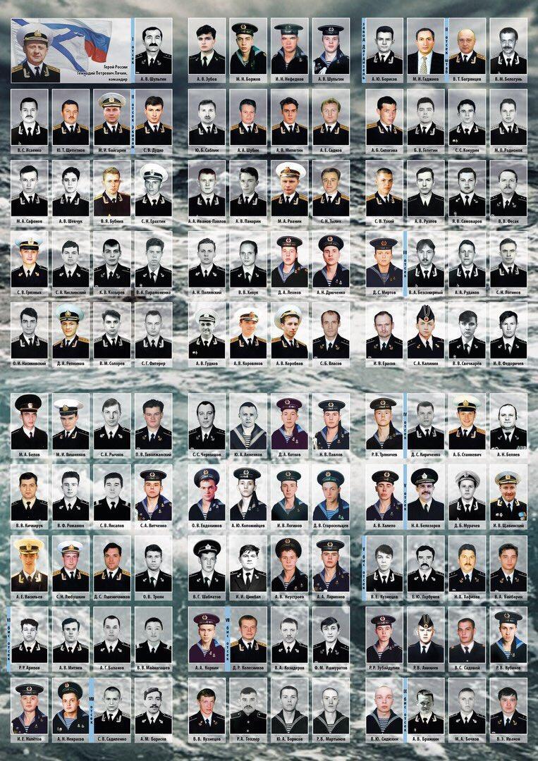 имена и фото экипажа апл курск парнокопытные название