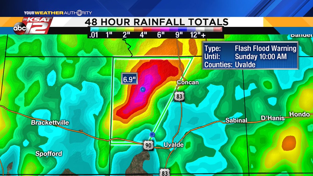 #UVALDE COUNTY #FlashFlood UPDATE - 8:30AM  WHAT YOU NEED TO KNOW - Indian Creek, the Nueces River, and the Dry Frio River are flooding.  - Highway 55 has been closed between #Uvalde and Camp Wood. - Avoid driving across flooded roadways. TURN AROUND DON&#39;T DROWN!<br>http://pic.twitter.com/FeAnRIlG4p