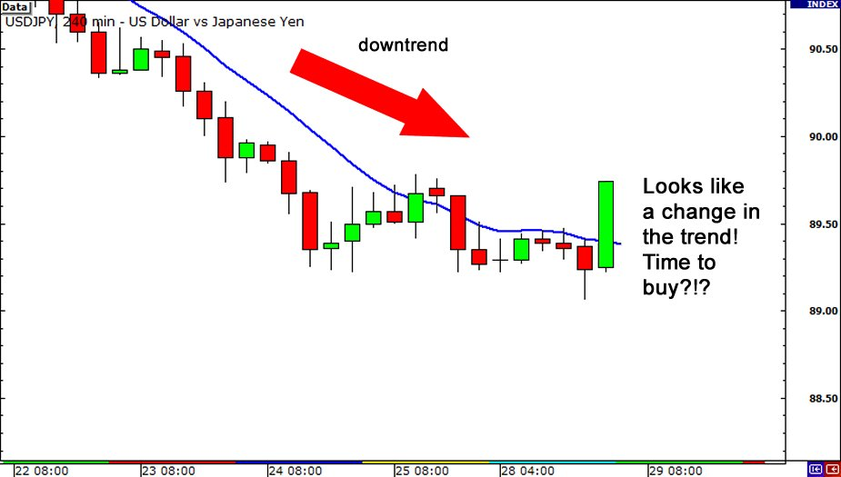 ForexLesson: Latest news, Breaking headlines and Top stories