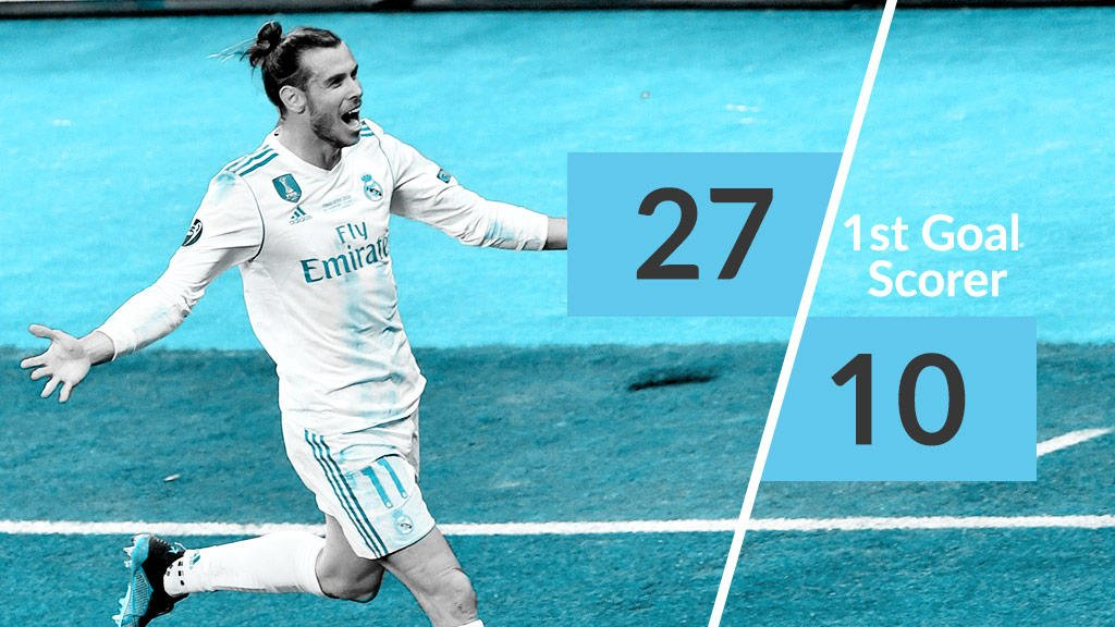 Gareth Bale has scored the opening goal for @realmadridenin the last 3 #LaLiga seasons!  With no #CR7 to compete with, we think he'll make it 4 tonight!  ➡️ 27/10  https://t.co/JqOzhsBe8Y