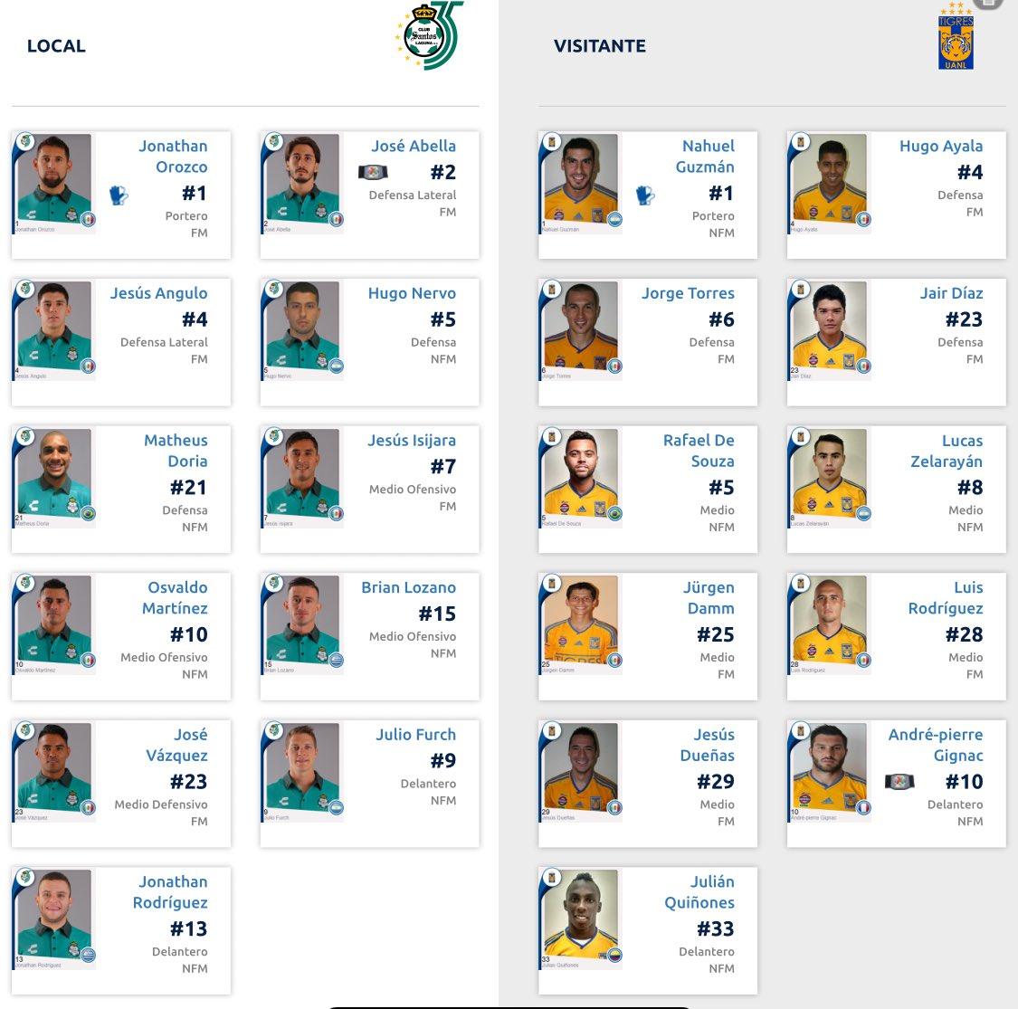Así juegan @ClubSantos vs @TigresOficial en @UnivisionSports junto a @DiegoBalado y @XaviSol_