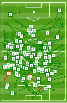 98% - Toni Kroos completed 98% of his passes against Getafe (116/118), the highest percentage of any Real Madrid player in a La Liga game with 100+ passes attempted (since 2005/06). Control.