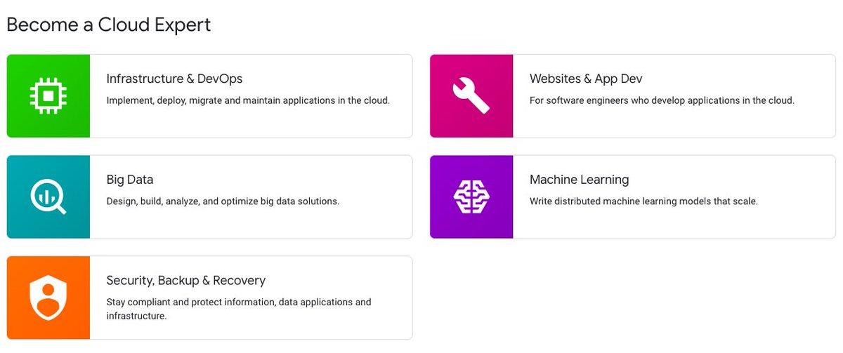 download Информационные технологии в переводе