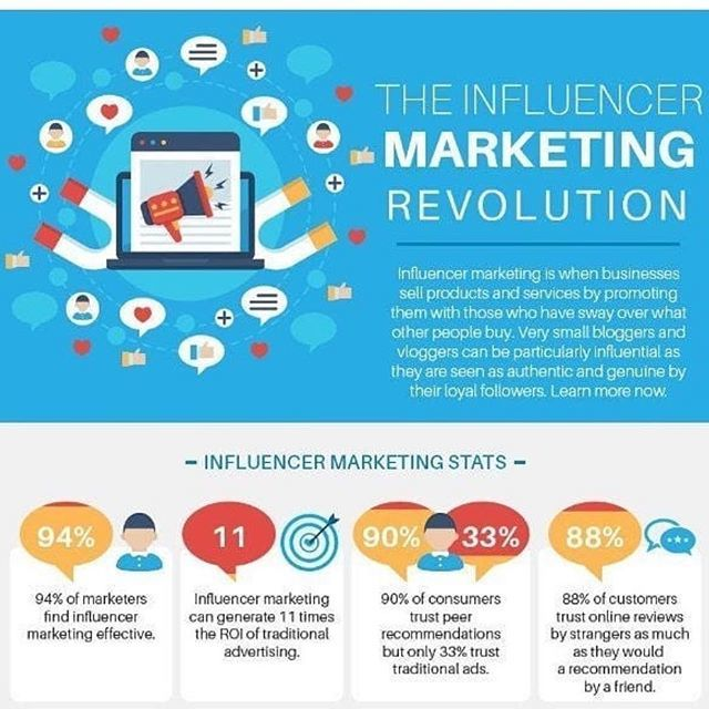 #Repost @agrassoblog @antgrasso Everything You Need To Know About The Influencer Marketing Revolution. Large #Infographic here &gt;&gt;  https:// buff.ly/2OaY4D8  &nbsp;   @DailyInfographc ht @diioannid via @agrassoblog #InfluencerMarketing #DigitalMarketing #SocialMedia…  https:// ift.tt/2P38DbW  &nbsp;  <br>http://pic.twitter.com/PMtOJRlpjd