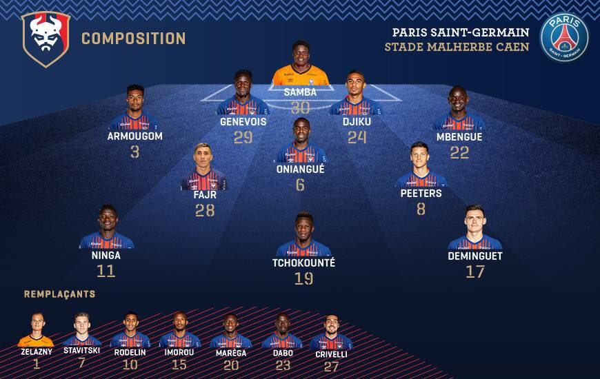 [1e journée de L1] Paris SG 3-0 SM Caen Dkau6IiXsAUQTWN