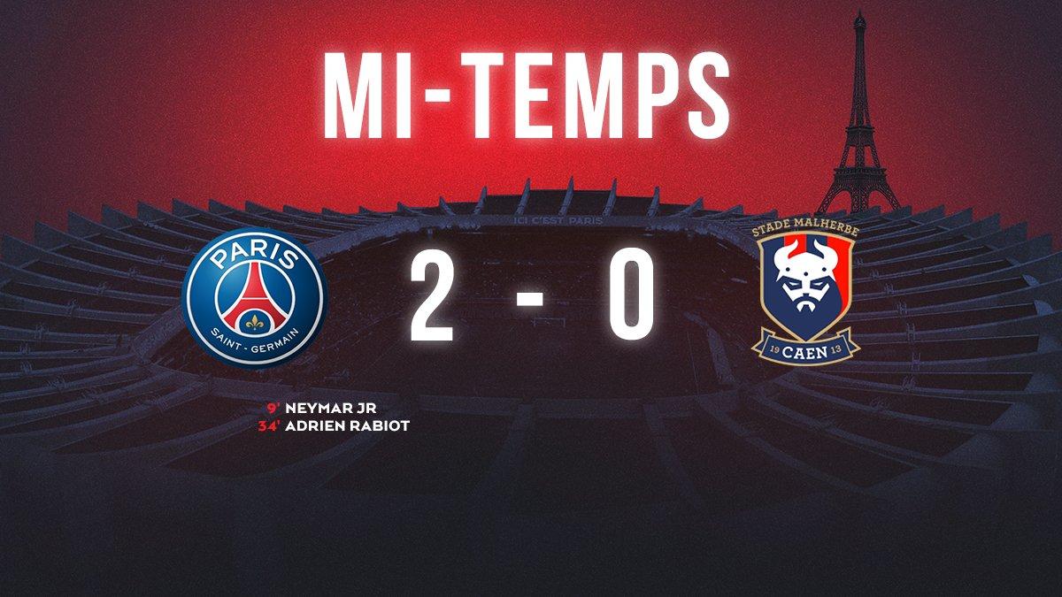 Mi-temps : 2-0 grâce à des réalisations de @neymarjr et Adrien Rabiot ! #PSGSMC 🔴🔵 #AllezParis
