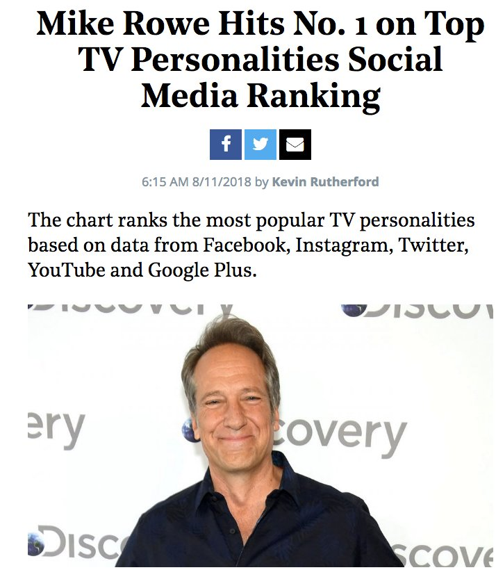 """To @THR Thanks to some fans I've been made aware of my #1 position on this week's """"Top TV Personalities #SocialMedia Ranking!"""" bit.ly/2nvMKFx just wanted to take a moment & thank you for the #honor, sincerely & offer one small clarification #Read bit.ly/ToTHR"""
