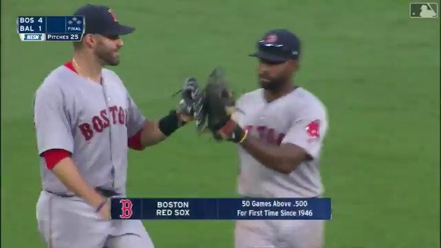 50 games over .500?!  These @RedSox are so good, so good, so good. #PrevailingMoments https://t.co/bfUzu1xwuI