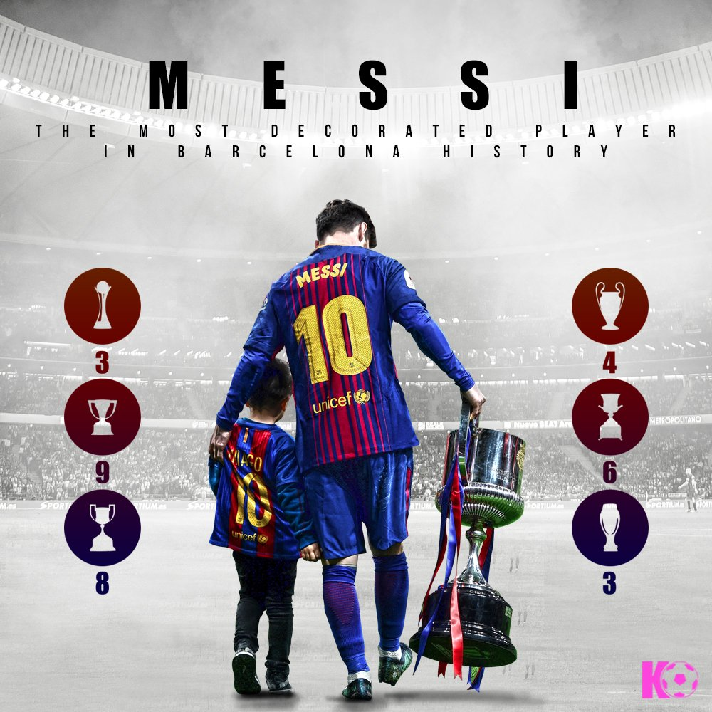 Kick Off's photo on Lionel Messi