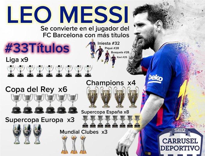 Superpuchar Hiszpanii dla Barcelony, Messi zaczął sezon od historycznego rekordu Foto