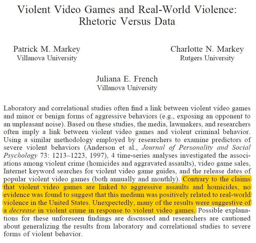 Violent video games and real-world violence: Rhetoric versus data https://t.co/9chPbR8OHU https://t.co/dc83BLa83M