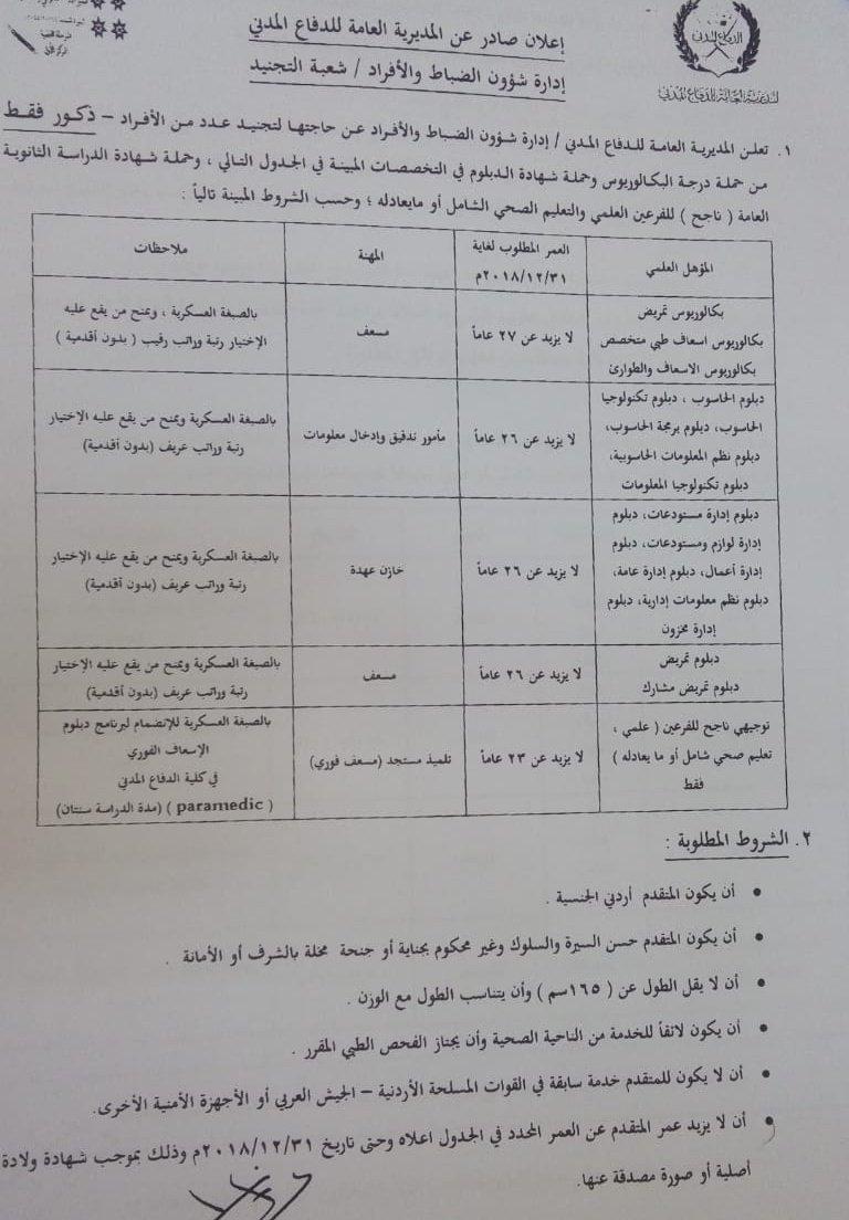 الدفاع المدني الأردن قروض إسكان Baaz