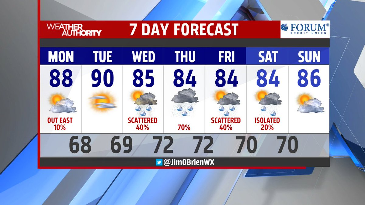Hot next 48 hours!  Stormy weather hits midweek, still humid though... @fox59 @theWXauthority #FOX59Morning <br>http://pic.twitter.com/oerr63Wcuf