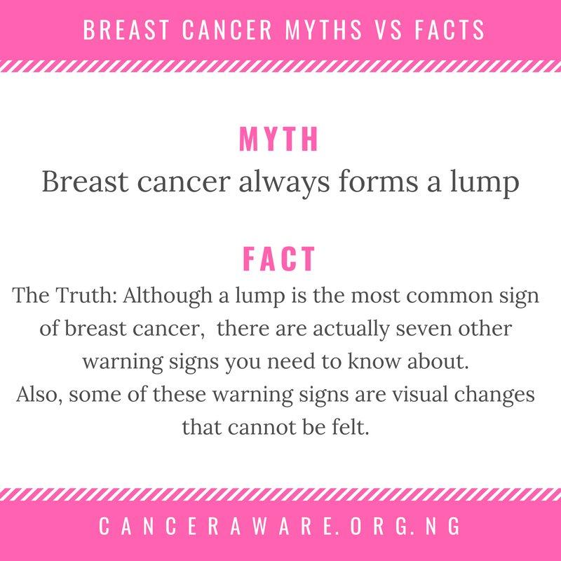 Uzivatel Canceraware Nigeria Na Twitteru Myth Breast Cancer