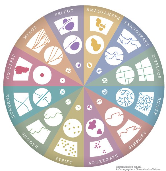 Here&#39;s the cartographer&#39;s generalisation wheel from #cartography book as envisaged by @wesleytjones cc @mcamponovo<br>http://pic.twitter.com/PUzeDBlOCU