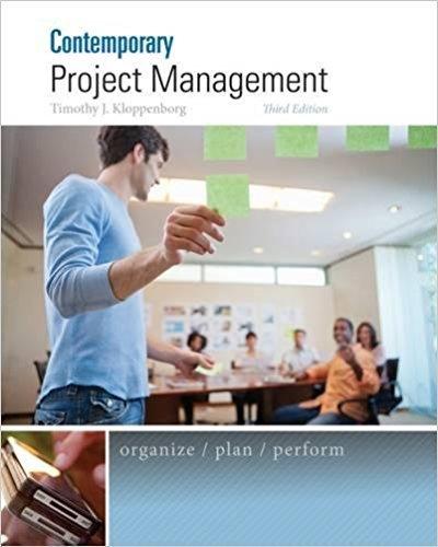read оценка эффективности