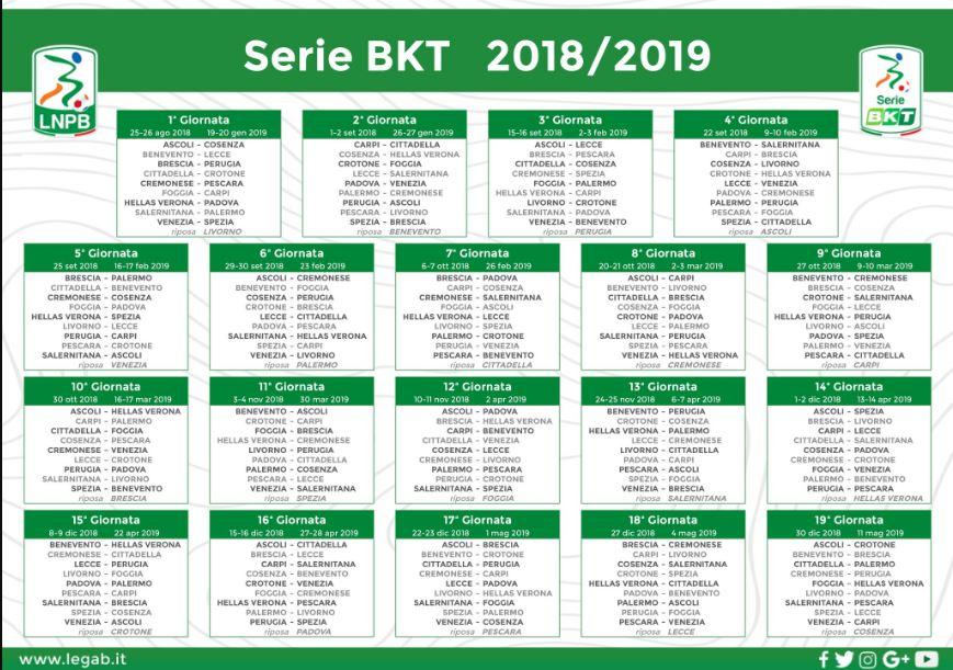 Calendario Ac Perugia.A C Perugia On Twitter Il Calendario Completo Della