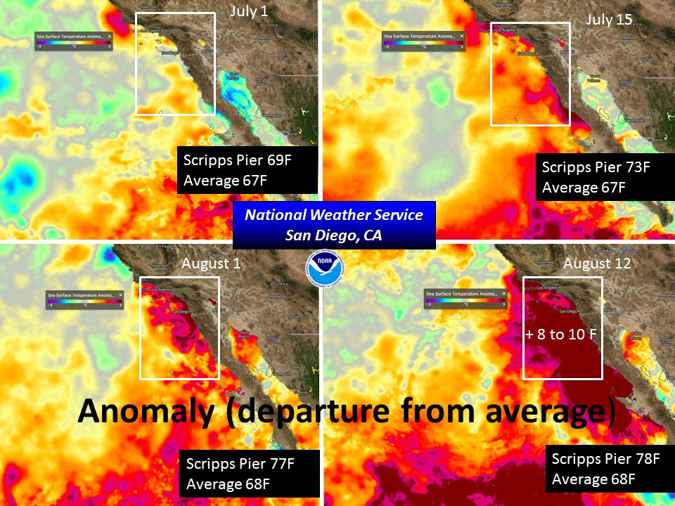 4a23673e2367f ... large of an area is anomalously warm #cawx #sandiegowx and this has increased  warmth and humidity on the coast, SAN has been 80F or higher 16 straight ...