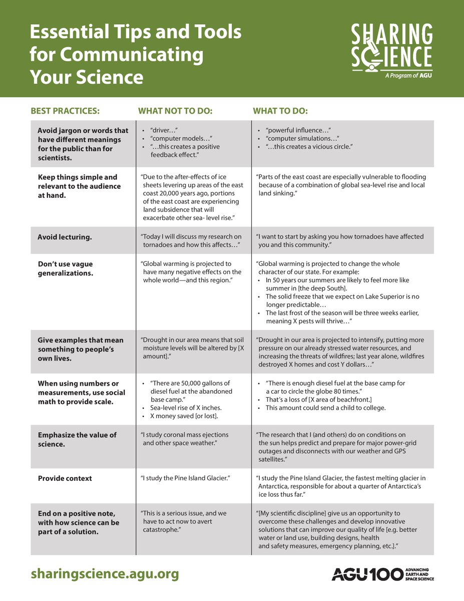 Looking to get involved in #scicomm but don&#39;t know where to start? Check out our Tips &amp; Tools guide &amp; check out the worksheet!  http:// ow.ly/4sgt30l83fI  &nbsp;   #sciengage<br>http://pic.twitter.com/NLAmIFzjdL