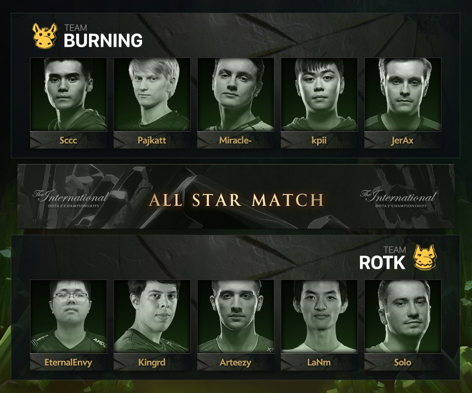 Dota 2: 10 Pemain Terpilih Untuk Bertanding Dalam The International 2018 All-Stars