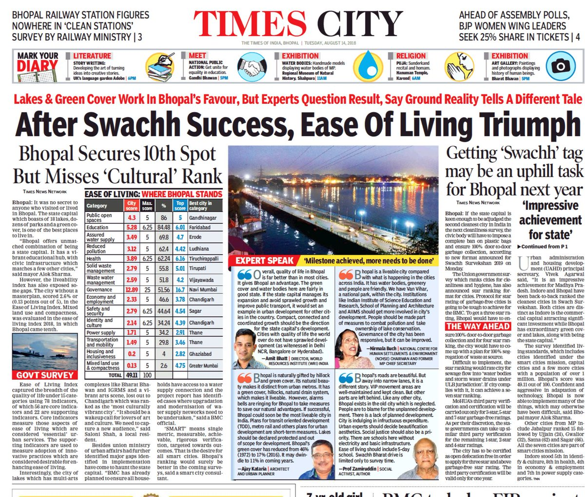First it was #SmartCities Challenge then #SwachhBharat and now #EaseOfLivingIndex.   It's the smaller cities like #Bhopal, #Indore, #Bhubaneswar etc which are driving change   The days of #Delhi and surroundings driving change is over.  @MoHUA_India @CMMadhyaPradesh @WRIIndia<br>http://pic.twitter.com/NfEwfamdPB