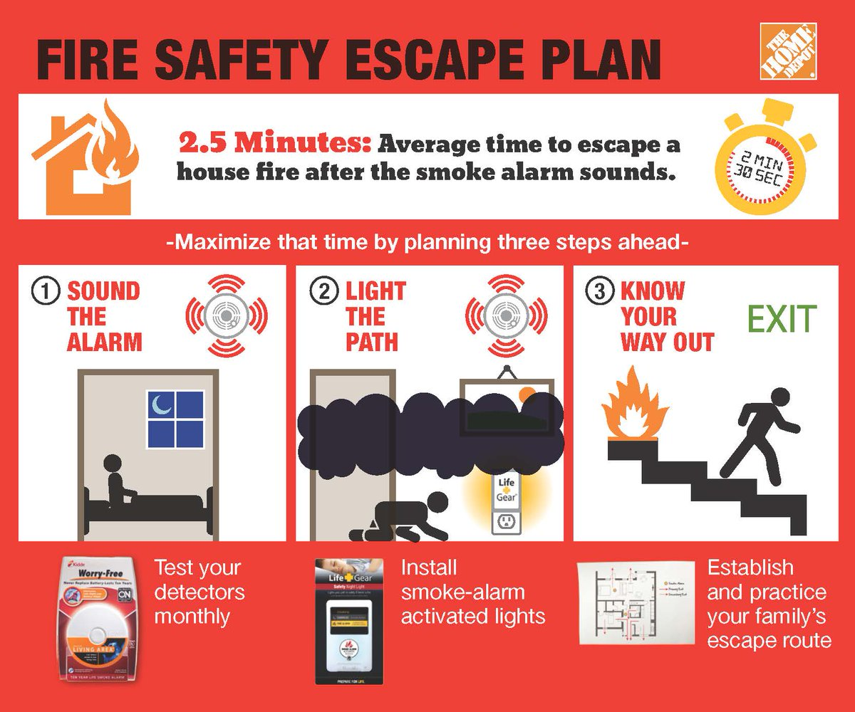 Western States Fire Protection on Twitter: