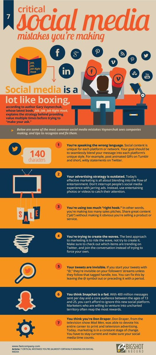 RT @masoodalam51: RT @FireTap_Digital: via Bigshot Inbound #Content #socialmedia #emailmarketing  #ContentMarketing #SmallBiz #Marketing #Innovation #business #SMM #SEO #blog #blogging #offpageSEO  #DigitalMarketing #InboundMarketing #GrowthHacking #soci…<br>http://pic.twitter.com/hK5mtlSk4K