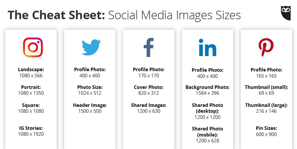 The most recent image size specifications for different social media networks, including Instagram, Twitter, Facebook, LinkedIn, and more: https://t.co/shEO7K4bqS