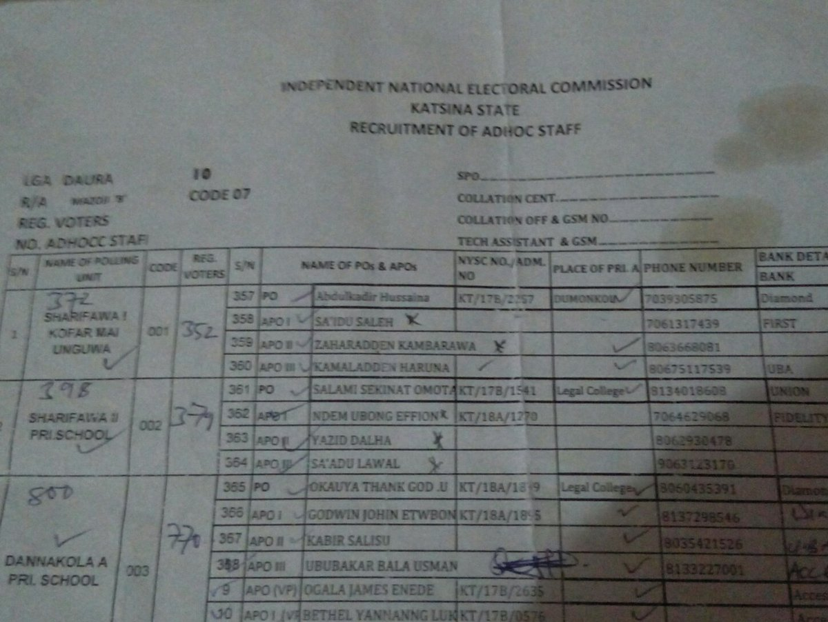 INEC handed the  SPO&#39;s training allowance for PO&#39;s the day of the election to ease their logistics, attached is the payment voucher for RA, their phone numbers are there u can confirm from them if u wish. The 2nd pic is the sum paid to them as PO&#39;s this is for proper info bro. <br>http://pic.twitter.com/k85csYTZqd